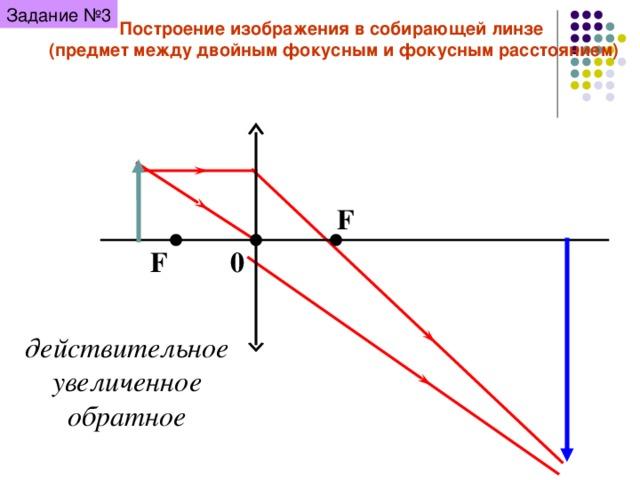 Задание №3 Построение изображения в собирающей линзе (предмет между двойным фокусным и фокусным расстоянием) F 0 F действительное увеличенное обратное