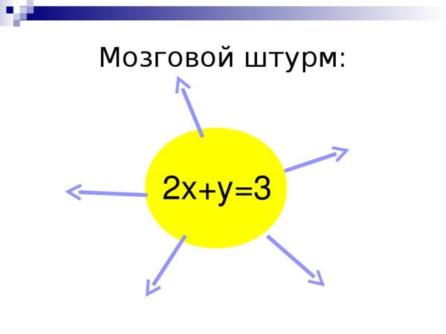 Мозговой штурм:  2х+у=3