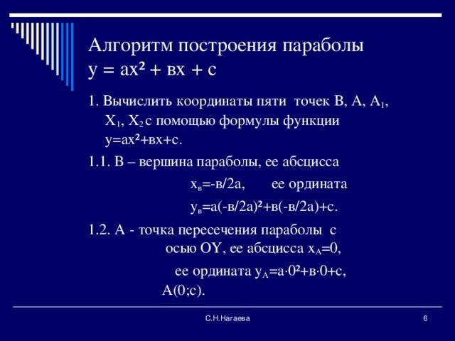 Алгоритм построения параболы у = ах ² + вх + с 1. Вычислить координаты пяти точек В, А, А 1 , Х 1 , Х 2 с помощью формулы функции у=ах ² +вх+с. 1.1. В – вершина параболы, ее абсцисса  х в =-в/2а, ее ордината  у в =а(-в/2а) ² +в(-в/2а)+с. 1.2. А - точка пересечения параболы с осью О Y , ее абсцисса х А =0,  ее ордината у А =а∙0 ² +в∙0+с, А(0 ; с). С.Н.Нагаева