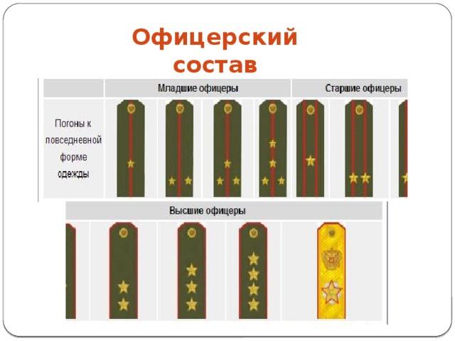Старший офицерский состав картинки