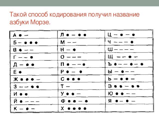 Такой способ кодирования получил название азбуки Морзе.