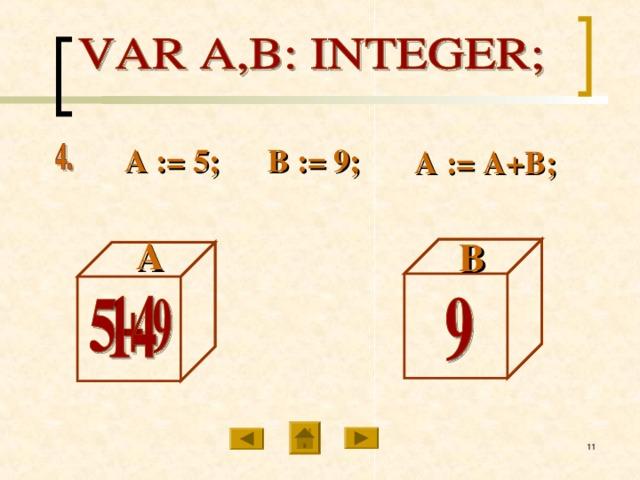 А := 5; В := 9;  А := А+В;  А В 10 10