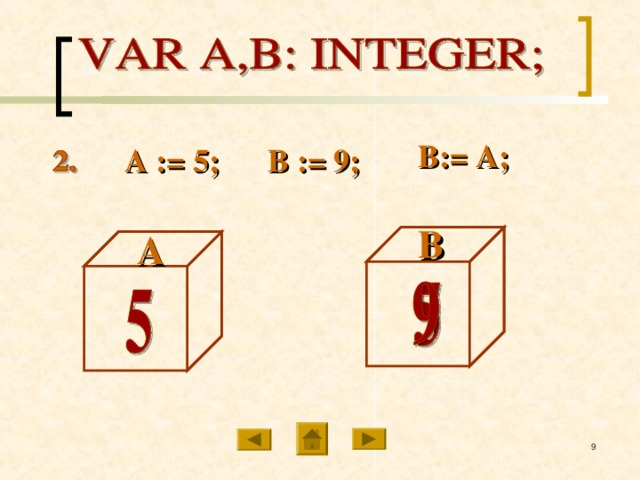 В:= А;  А := 5; В := 9; В А  9