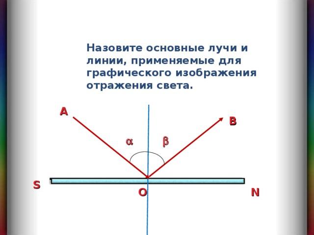 Назовите основные лучи и линии, применяемые для графического изображения отражения света. A B   S N O