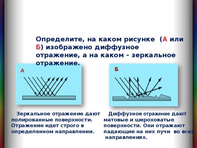 Определите, на каком рисунке ( А или Б ) изображено диффузное отражение, а на каком – зеркальное отражение. Б А  Диффузное отражение дают матовые и шероховатые поверхности. Они отражают падающие на них лучи во всех направлениях.  Зеркальное отражение дают полированные поверхности. Отражение идет строго в определенном направлении.