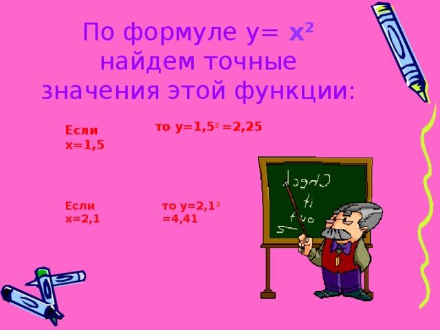 По формуле у= х ² найдем точные значения этой функции:  то у=1,5 ²  =2,25  Если х=1,5 Если х=2,1 то у=2,1 ²  =4,41