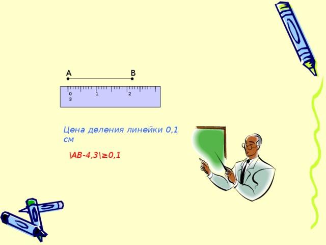 В А 0 1 2 3 Цена деления линейки 0,1 см \АВ-4,3\ ≥ 0,1