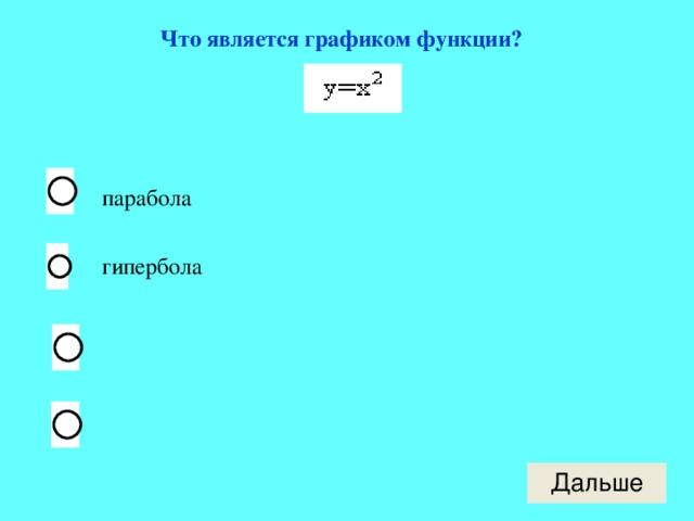 Что является графиком функции?