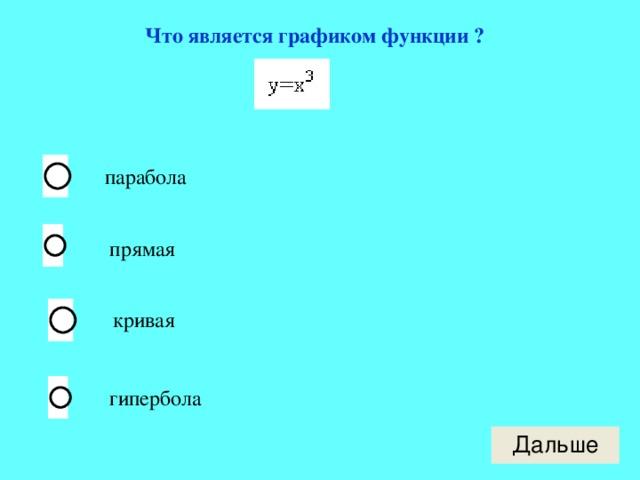 Что является графиком функции ?