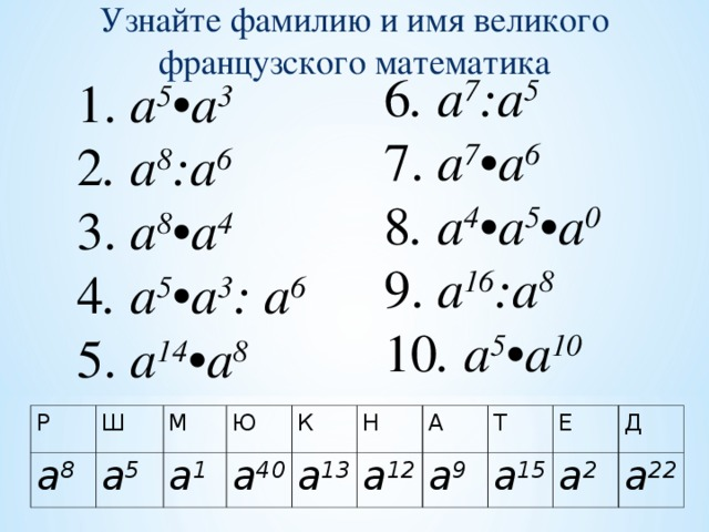 Узнайте фамилию и имя великого французского математика 6 . а 7 :а 5 7. а 7 •а 6 8 . а 4 •а 5 •а 0 9. а 16 :а 8 10 . а 5 •а 10 1. а 5 •а 3 2 . а 8 :а 6 3. а 8 •а 4 4 . а 5 •а 3 : а 6 5. а 14 •а 8 Р а 8 Ш а 5 М Ю а 1 К а 40 а 13 Н а 12 А а 9 Т Е а 15 а 2 Д а 22