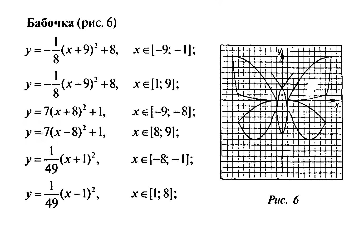рисунки из параболы днем рождения