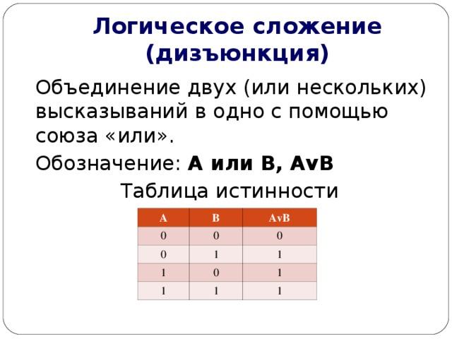 Логическое сложение (дизъюнкция) Объединение двух (или нескольких) высказываний в одно с помощью союза «или». Обозначение: А или В, А v В Таблица истинности А 0 В 0 0 А v В 0 1 1 1 1 0 1 1 1