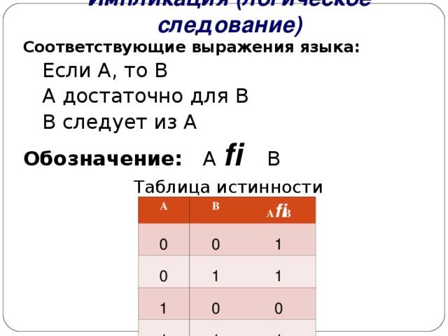 Импликация (логическое следование) Соответствующие выражения языка:  Если A, то B  A достаточно для B  B следует из A Обозначение: А     В Таблица истинности А 0 В А  В 0 0 1 1 1 1 1 0 0 1 1
