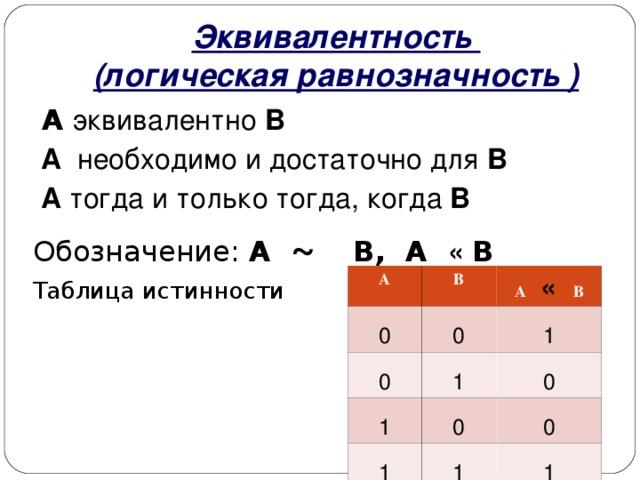 Эквивалентность  (логическая равнозначность )  A  эквивалентно B  A необходимо и достаточно для B  A тогда и только тогда, когда B Обозначение: А  В, А  В Таблица истинности А 0 В 0 0 А    В 1 1 1 1 0 0 0 1 1