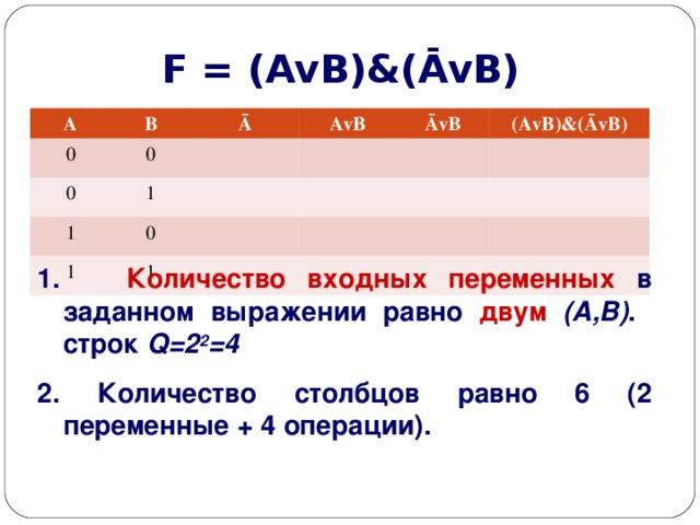 F = (AvB)&(ĀvB) A 0 B 0 0 Ā AvB 1 1 ĀvB 0 1 (AvB)&(ĀvB) 1  Количество входных переменных в заданном выражении равно двум  (A,B) . строк Q=2 2 =4  2. Количество столбцов равно 6 (2 переменные + 4 операции).