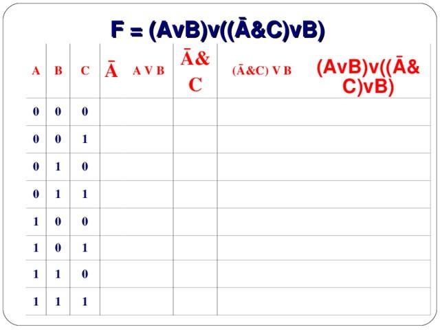 F = (AvB)v((Ā&C)vB) A B 0 C 0 0 Ā 0 0 0 A V B 1 0 1 Ā&C 0 1 1 (Ā&C) V B 1 0 1 (AvB)v((Ā&C)vB) 1 0 0 1 1 1 0 1 1