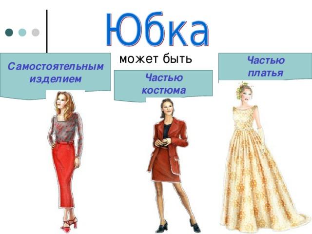 Самостоятельным изделием Частью платья Частью костюма