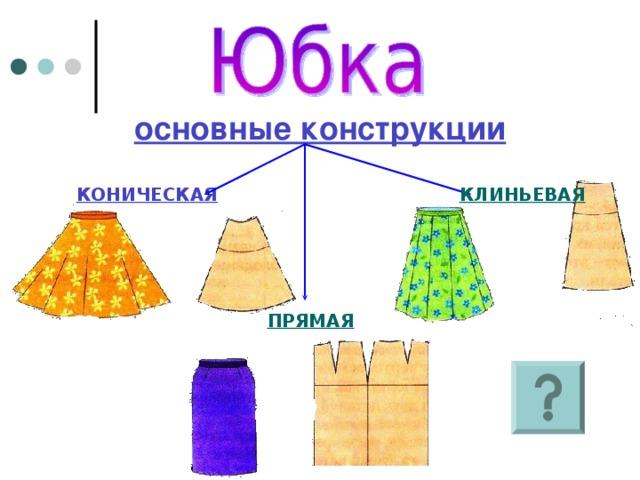 основные конструкции КОНИЧЕСКАЯ КЛИНЬЕВАЯ ПРЯМАЯ