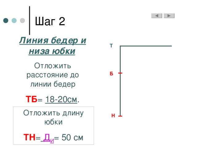 Линия бедер и низа юбки  Отложить расстояние до линии бедер ТБ = 18-20см . Т Б Отложить длину юбки ТН =  Д И = 50 см Н