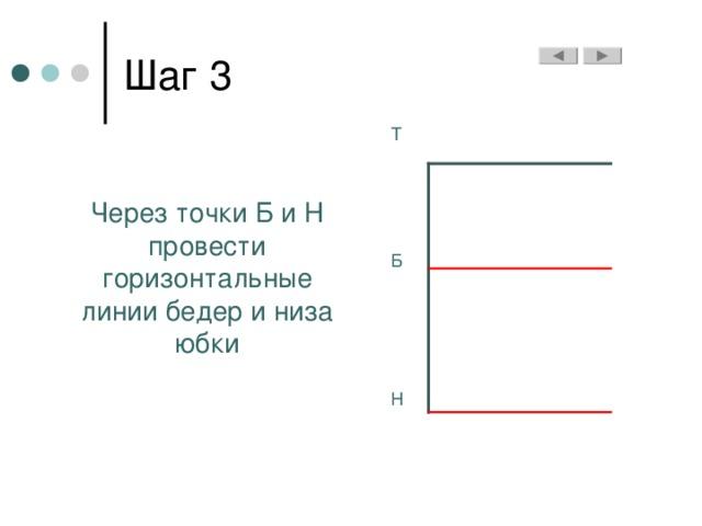 Т Через точки Б и Н провести горизонтальные линии бедер и низа юбки Б Н