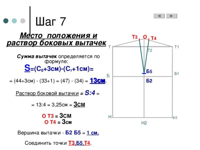 Место положения и раствор боковых вытачек  Сумма вытачек определяется по формуле:  S = ( C б +3см)-( C т +1см)=  = (44+3см) - (33+1) = (47) - (34) = 13см . Раствор боковой вытачки  =  S :4  = = 13:4 = 3,25см = 3 СМ  О Т3 = 3 СМ О Т4 = 3 см  Вершина вытачки - Б2 Б5 = 1 см.  Соединить точки Т3 , Б5 , Т4 . Т 3 О Т 4 Т Т1 Т2 Б 5 Б1 Б Б 2 Б2 Н Н1 Н2
