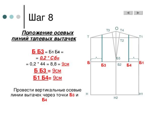 О Т4 Т3 Положение осевых линий талевых вытачек  Б Б3  = Б 1 Б 4 = = 0,2 * Сб= = 0,2 * 44 = 8,8 = 9см Б Б3 = 9см Б1 Б4 = 9см Провести вертикальные осевые линии вытачек через точки Б 3 и Б 4 Т Т1 Т2 Б5 Б Б 1 Б2 Б 3 Б 4 Н Н1 Н2