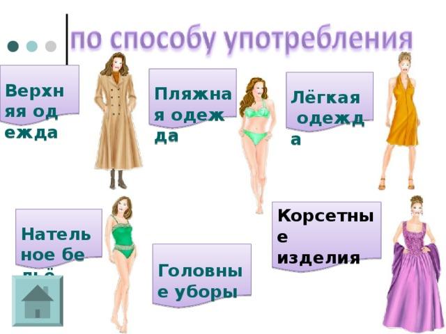 Верхняя одежда Пляжная одежда Лёгкая одежда Корсетные изделия Нательное бельё Головные уборы