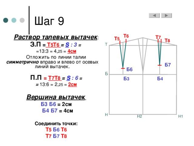 Раствор талевых вытачек : З.П = Т 5 Т 6  = S  : 3 = =13:3 = 4, 25 = 4см Отложить по линии талии симметрично вправо и влево от осевых линий вытачек.  П.П = Т 7 Т 8  = S  : 6 = = 13:6 = 2, 25 =  2см  Вершина вытачек  Б3 Б6 = 2см  Б4 Б7  = 4см  Соединить точки: Т 5  Б 6  Т 6 Т 7  Б 7  Т 8 Т 6 Т 7 Т 5 Т 8 Т Б7 Б6 Б Б 3 Б 4 Н Н1 Н2