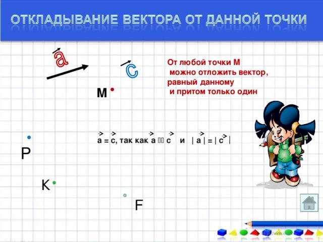 От любой точки М  можно отложить вектор, равный данному  и притом только один М  а = с, так как а  с и | а | = | с Р К F