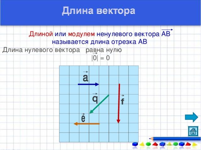 Длиной или модулем ненулевого вектора АВ  называется длина отрезка АВ  Длина нулевого вектора равна нулю | 0 | = 0
