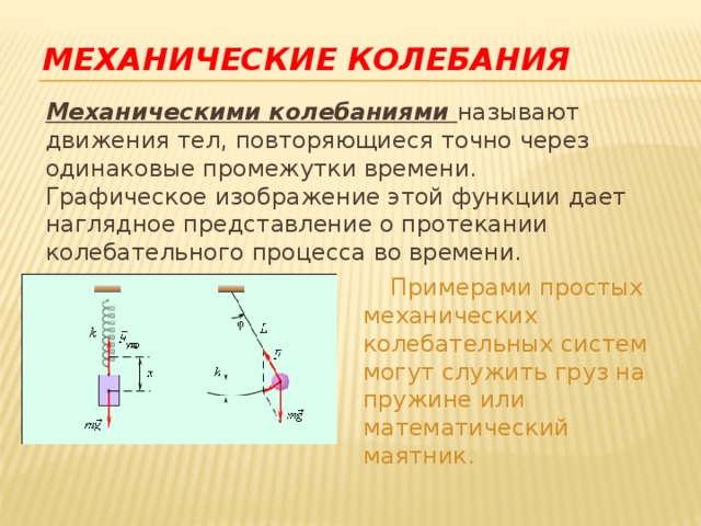 Механические колебания Механическими колебаниями называют движения тел, повторяющиеся точно через одинаковые промежутки времени. Графическое изображение этой функции дает наглядное представление о протекании колебательного процесса во времени. Примерами простых механических колебательных систем могут служить груз на пружине или математический маятник.