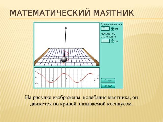 Математический маятник На рисунке изображены колебания маятника, он движется по кривой, называемой косинусом.