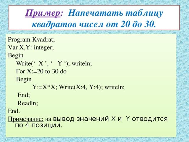 Пример : Напечатать таблицу квадратов чисел от 20 до 30. Program Kvadrat; Var X,Y: integer; Begin  Write(' X ', ' Y '); writeln;  For X:=20 to 30 do  Begin  Y:=X*X; Write(X:4, Y:4); writeln;  End;  Readln; End. Примечание: на вывод значений X и Y отводится по 4 позиции.