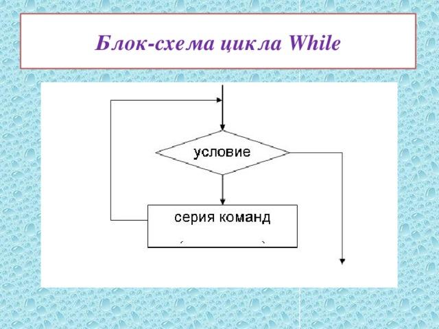 Блок-схема цикла While