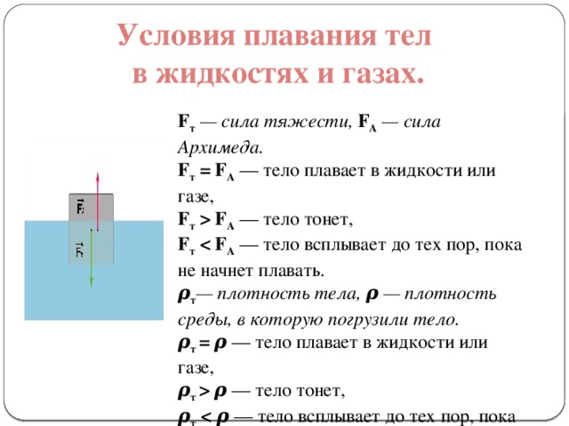 Решение задач по физике на плавание помощь ученикам при сдаче экзамена