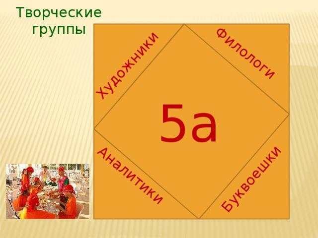 Аналитики Филологи Буквоешки Художники Творческие группы 5а