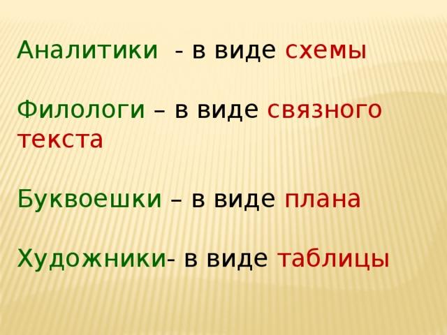 Аналитики - в виде схемы Филологи – в виде связного текста Буквоешки – в виде плана Художники - в виде таблицы