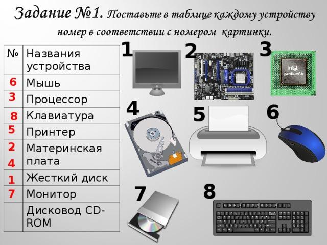 3 1 2 № Названия устройства Мышь Процессор Клавиатура Принтер Материнская плата Жесткий диск Монитор Дисковод CD-ROM  6 3 4 6 5 8 5 2 4 1 8 7 7