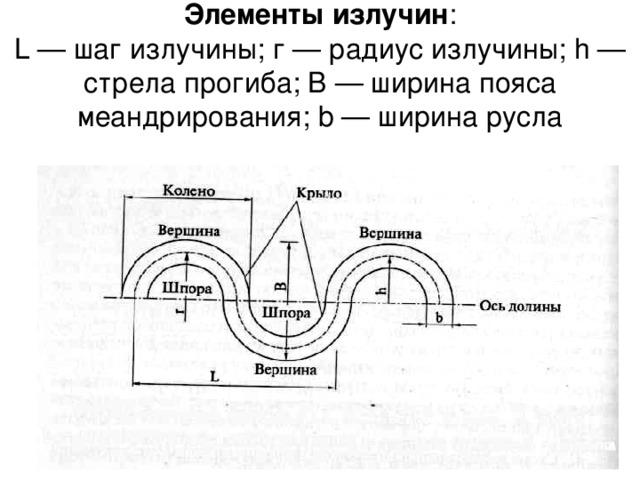 https://fsd.kopilkaurokov.ru/uploads/user_file_54371d5490297/img_user_file_54371d5490297_5.jpg