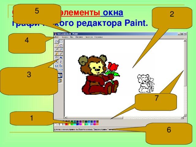 5 Основные элементы окна  графического редактора Paint .  2 4 3 7 1 6