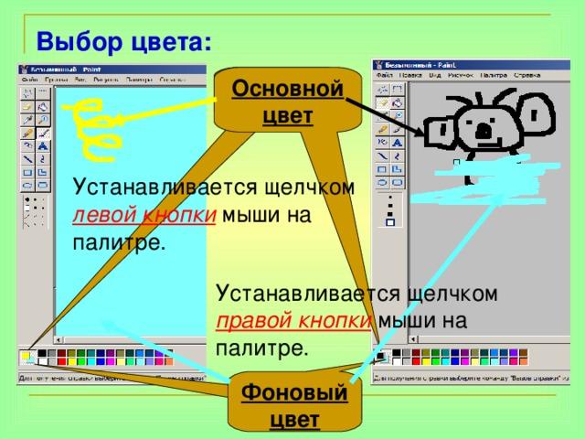 Выбор цвета: Основной цвет Основной цвет Устанавливается щелчком левой кнопки мыши на палитре. Устанавливается щелчком правой кнопки мыши на палитре. Фоновый цвет