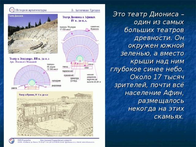 Это театр Диониса – один из самых больших театров древности. Он окружен южной зеленью, а вместо крыши над ним глубокое синее небо. Около 17 тысяч зрителей, почти всё население Афин, размещалось некогда на этих скамьях.