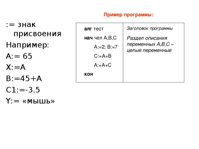 Пример программы:  := знак присвоения Например: А:= 65 Х:=А В:=45+А С1:=-3.5 Y:= «мышь» алг тест нач чел А,В,С  А:=2; В:=7  С:=А+В  А:=А+С кон Заголовок программы Раздел описания переменных А,В,С – целые переменные
