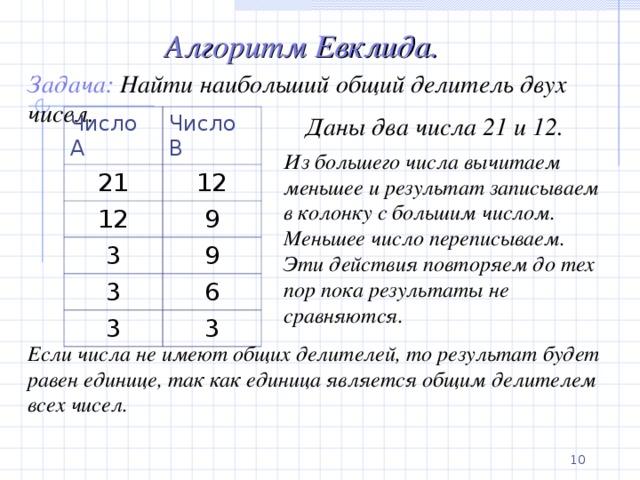 Алгоритм Евклида. Задача: Найти наибольший общий делитель двух чисел. Даны два числа 21 и 12. Число А Число В 21 12 12 3 9 9 3 6 3 3 Из большего числа вычитаем меньшее и результат записываем в колонку с большим числом. Меньшее число переписываем. Эти действия повторяем до тех пор пока результаты не сравняются. Если числа не имеют общих делителей, то результат будет равен единице, так как единица является общим делителем всех чисел. 8
