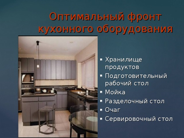 Оптимальный фронт кухонного оборудования