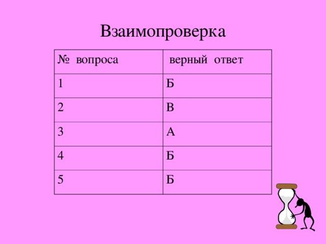 Взаимопроверка № вопроса  верный ответ 1 Б 2 В 3 А 4 Б 5 Б