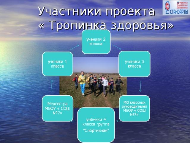 Участники проекта  « Тропинка здоровья»
