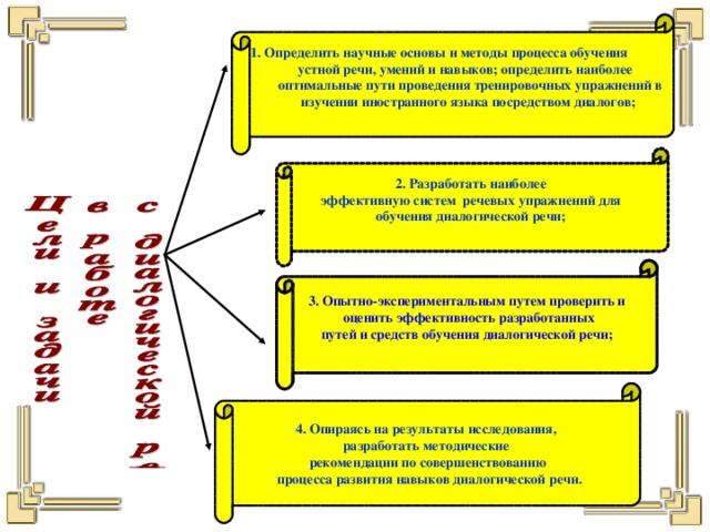 1. Определить научные основы и методы процесса обучения  устной речи, умений и навыков; определить наиболее  оптимальные пути проведения тренировочных упражнений в  изучении иностранного языка посредством диалогов;   2. Разработать наиболее эффективную систем речевых упражнений для обучения диалогической речи;   3. Опытно-экспериментальным путем проверить и  оценить эффективность разработанных  путей и средств обучения диалогической речи;   4. Опираясь на результаты исследования, разработать методические рекомендации по совершенствованию  процесса развития навыков диалогической речи.