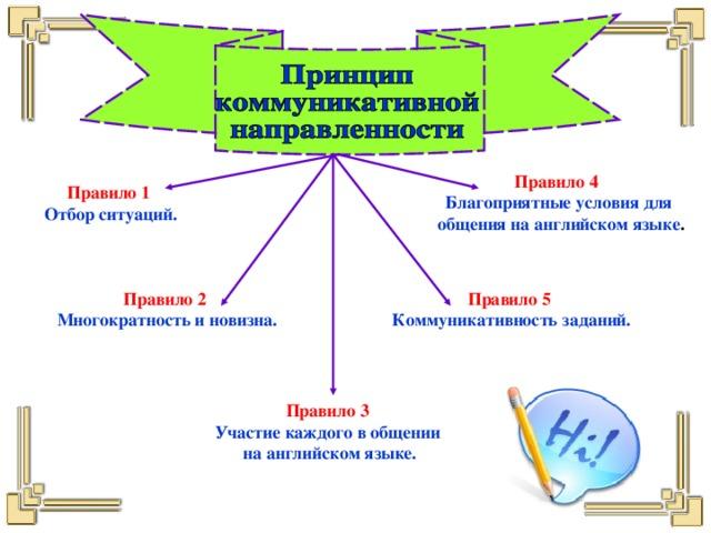 Правило 4  Благоприятные условия для  общения на английском языке .   Правило 1  Отбор ситуаций.   Правило 2  Правило 5 Коммуникативность заданий. Многократность и новизна.   Правило 3  Участие каждого в общении на английском языке.