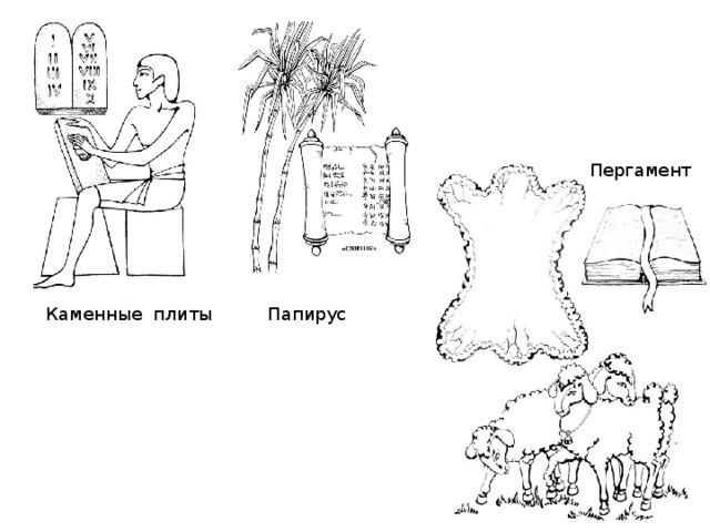 Пергамент Каменные плиты Папирус